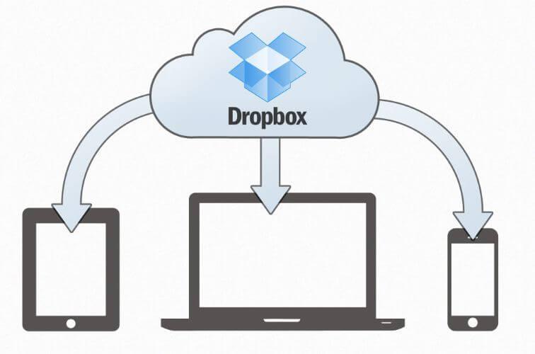 Cos'è Dropbox